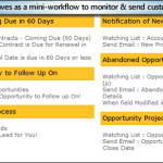 reminder-mini-workflow-sharepoint-crm
