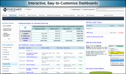 sharepoint crm dashboards - Sharepoint Design Ideas