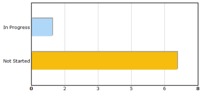 pivotpoint-auto-axis